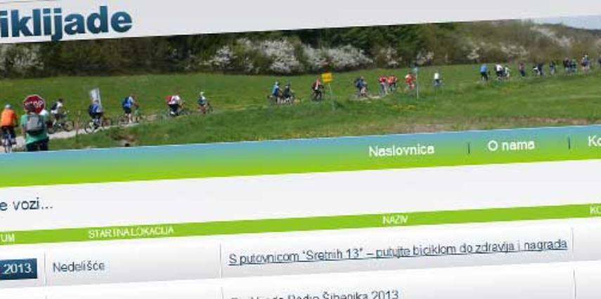 Popis biciklijada u Hrvatskoj